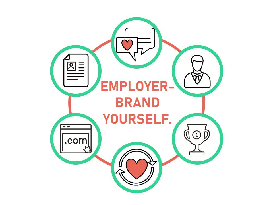 Employer Branding mit HR Consultion für mehr Bewerber