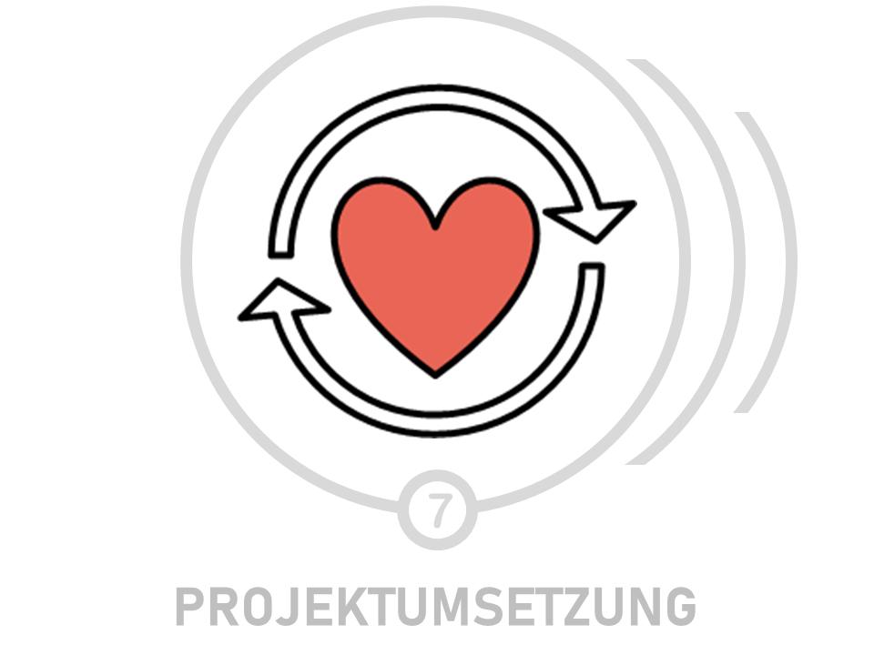 beratungsprozess von hrconsultion-projektumsetzung