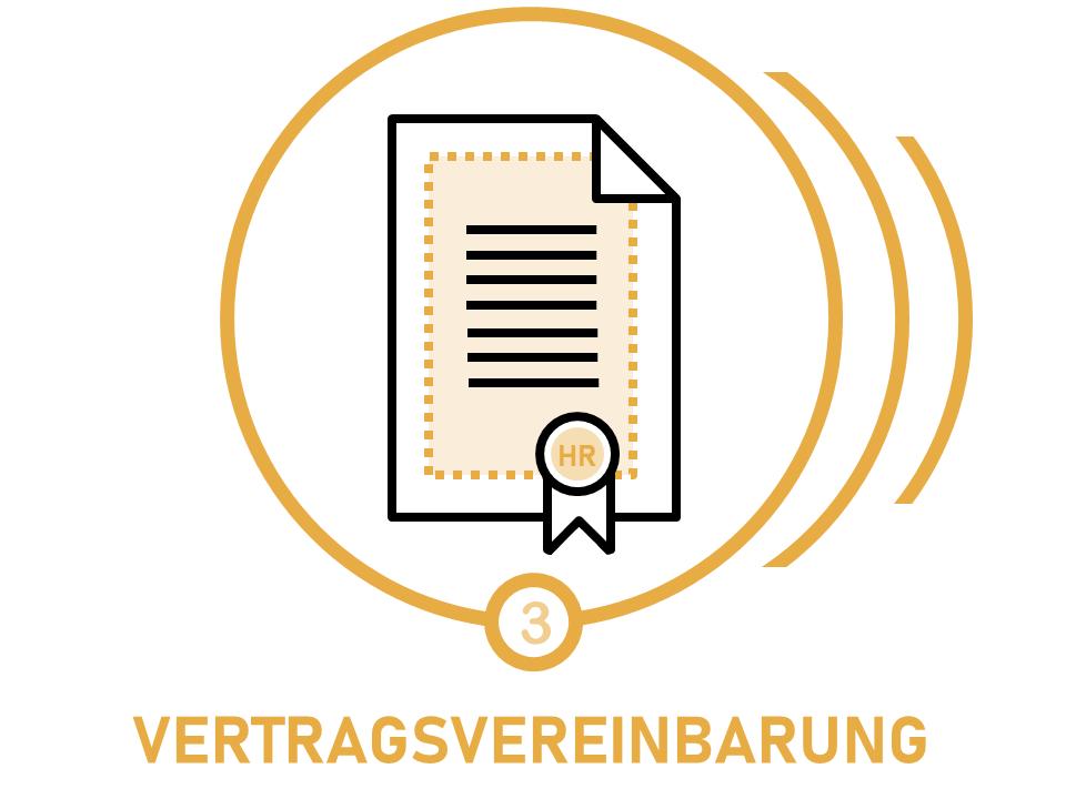 beratungsprozess von hrconsultion-vertragsvereinbarung